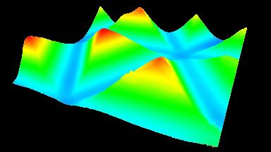 3D Topography High Aspect Ratio